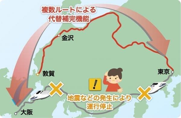 太平洋側の交通ルートが遮断された場合の代替ルートとしても期待されている  (画像出典:石川県企画振興部 新幹線・交通対策監室)