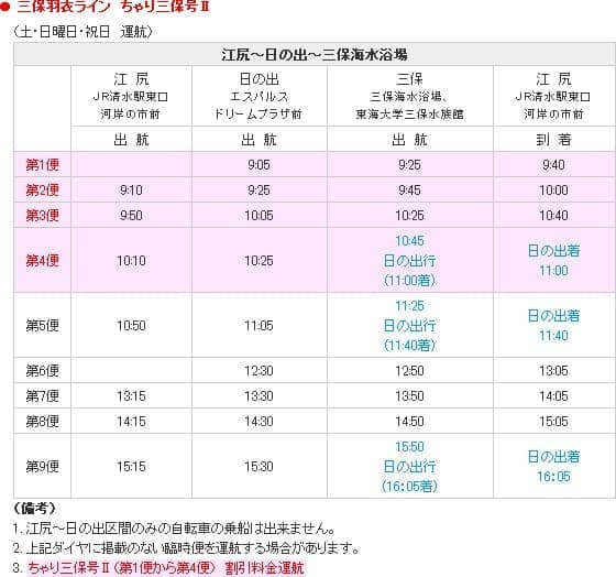 「ちゃり三保号 II」時刻表  (ダイヤは変更されることがあります。  利用の際には、エスパルスドリームフェリーの Web サイトを確認ください)