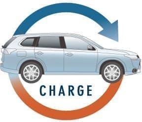 充電設備がない場合は、エンジンで発電して走行することも可能