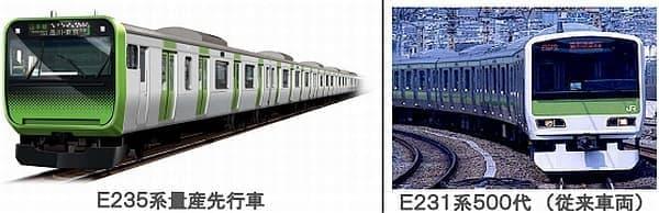 新型車両イメージ図(左)と従来型車両(右)、外観比較