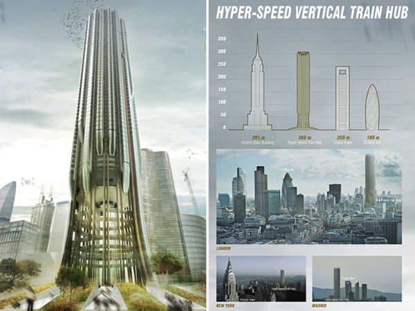 ターミナル(ハブ)駅を高層ビル化することで、その占有面積を削減できる
