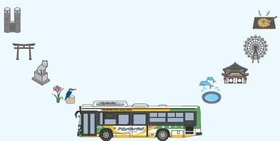 都営バス、渋谷駅から六本木駅間で終夜運行開始