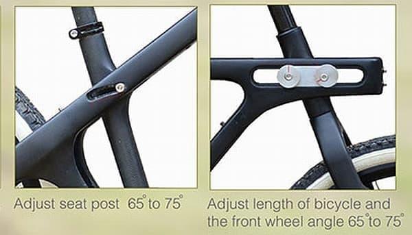 フレームの長さ、ハンドルやシートの高さや角度を