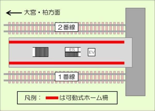 船橋駅可動式ホーム柵設置図