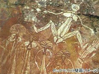 2万年以上前に描かれたとされる岩壁画