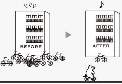 「COGOO」サービス導入により、放置自転車を削減できる