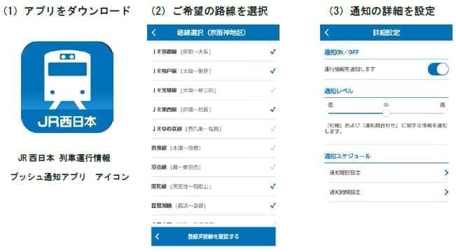 導入、設定方法(出典: JR 西日本)