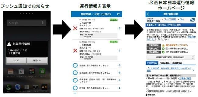 プッシュ通知の流れ(出典:JR 西日本)