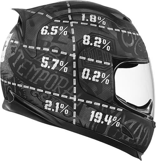 バイク事故で怪我しやすい箇所が数値でわかるヘルメット「Airframe Statistic」
