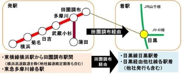 「渋谷よりみチケット」の対象となる PASMO 大人通勤定期券区間