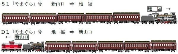 「SL やまぐち号」と「DL やまぐち号」の車両編成