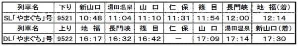 運転時刻表