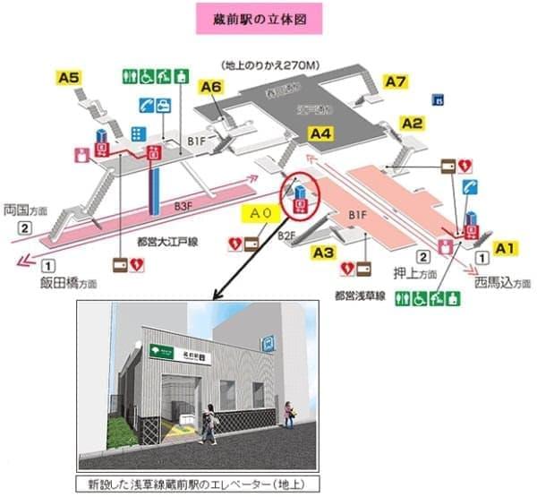 蔵前駅の立体図