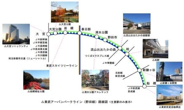 東武アーバンパークライン(野田線)路線図