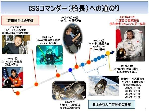 若田光一宇宙飛行士の実績を振り返ろう 出典: JAXA