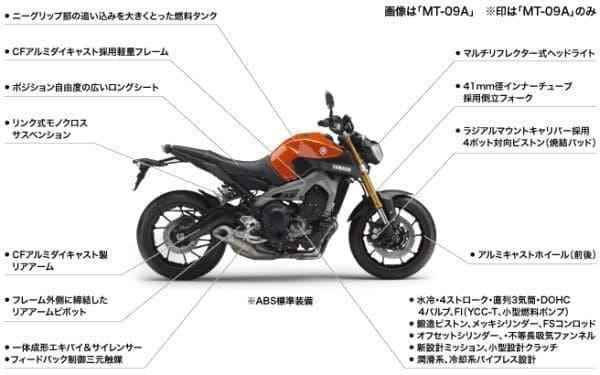 「MT-09」「MT-09A」フィーチャーマップ