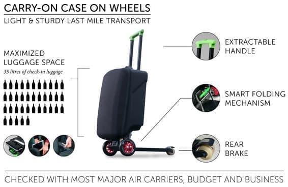 「OLAF Business」は、スケートボード付きのスーツケース  ブレーキも搭載されています